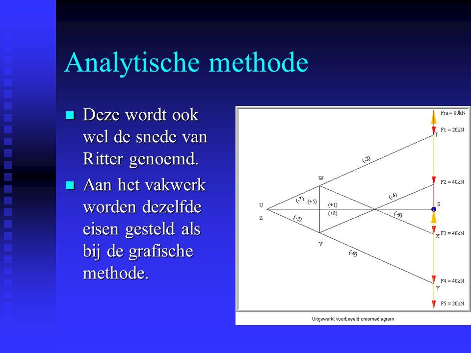 Analytische methode Deze wordt ook wel de snede van Ritter genoemd.