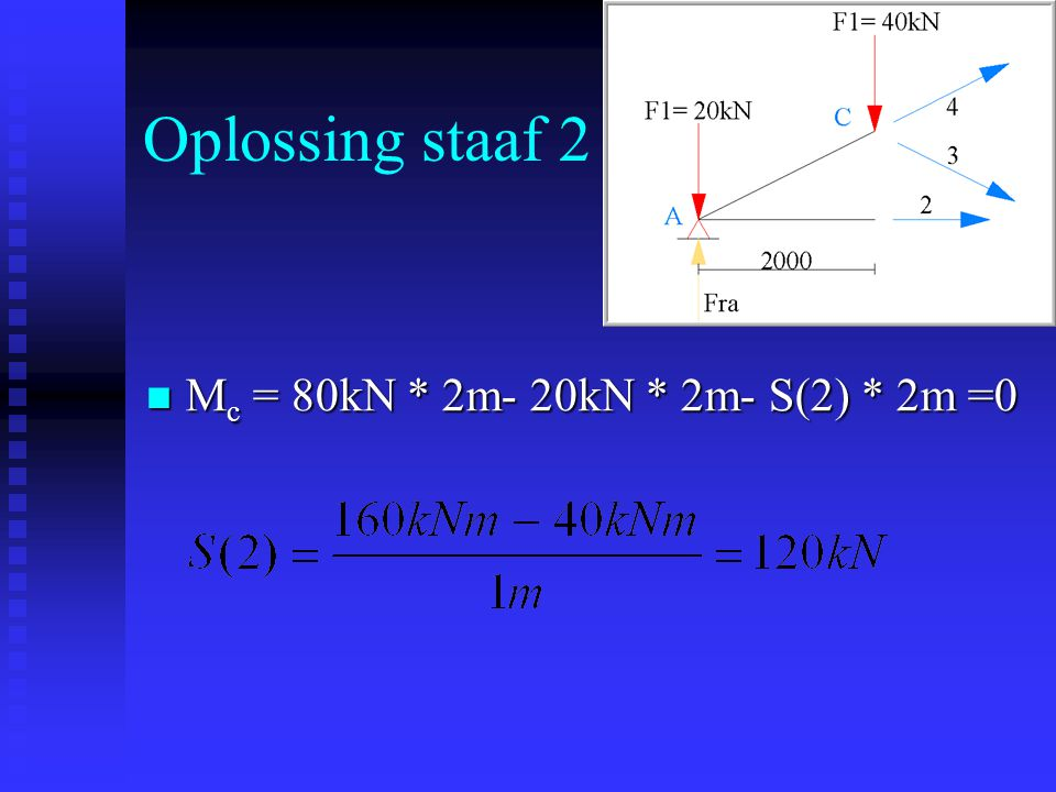 Oplossing staaf 2 Mc = 80kN * 2m- 20kN * 2m- S(2) * 2m =0