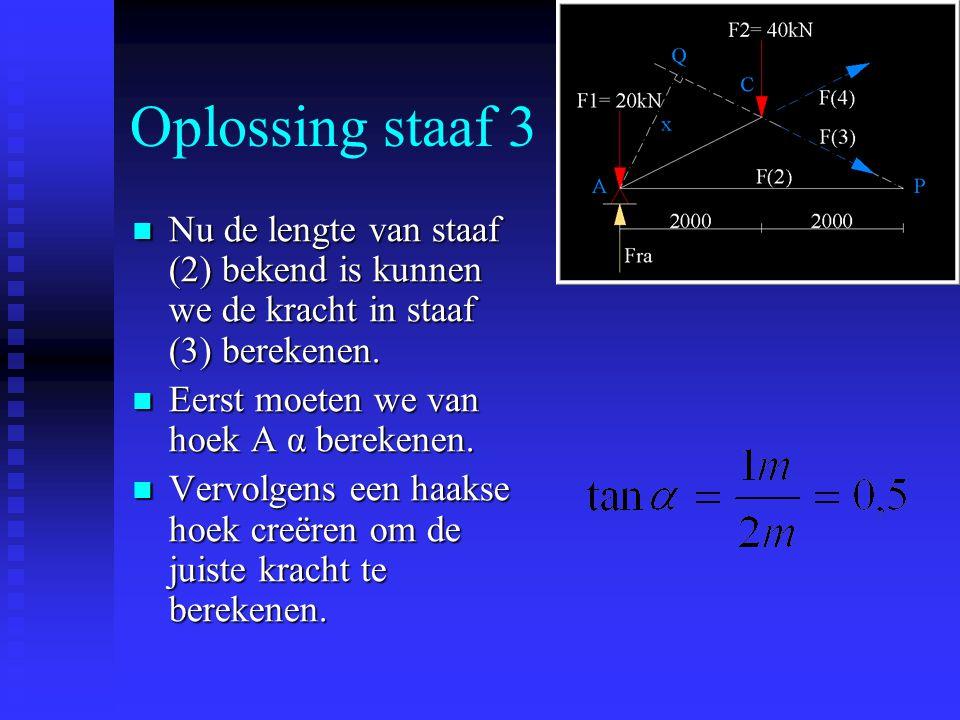Oplossing staaf 3 Nu de lengte van staaf (2) bekend is kunnen we de kracht in staaf (3) berekenen. Eerst moeten we van hoek A α berekenen.