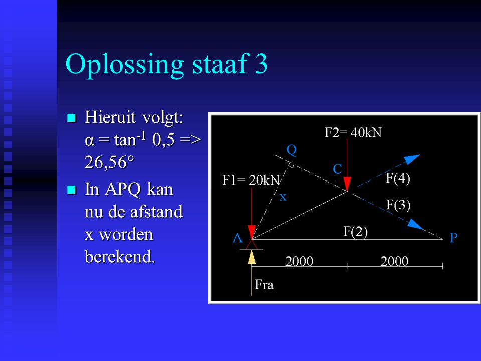 Oplossing staaf 3 Hieruit volgt: α = tan-1 0,5 => 26,56°