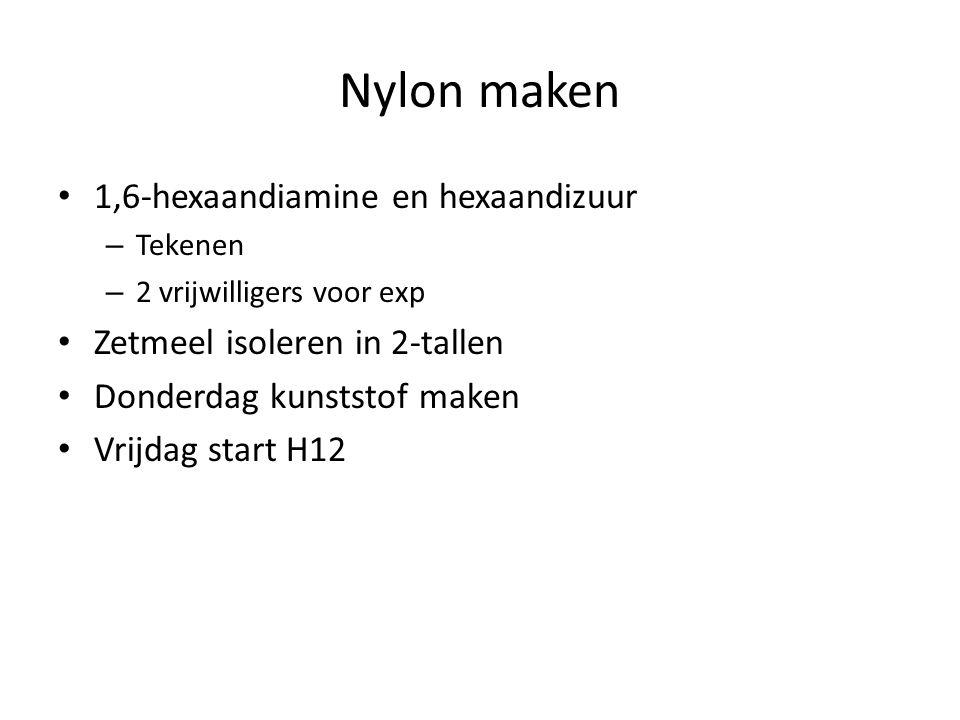 Nylon maken 1,6-hexaandiamine en hexaandizuur