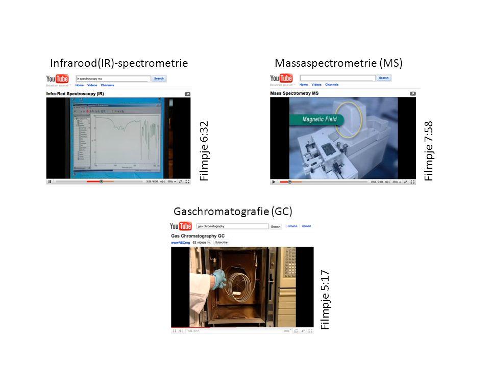 Infrarood(IR)-spectrometrie
