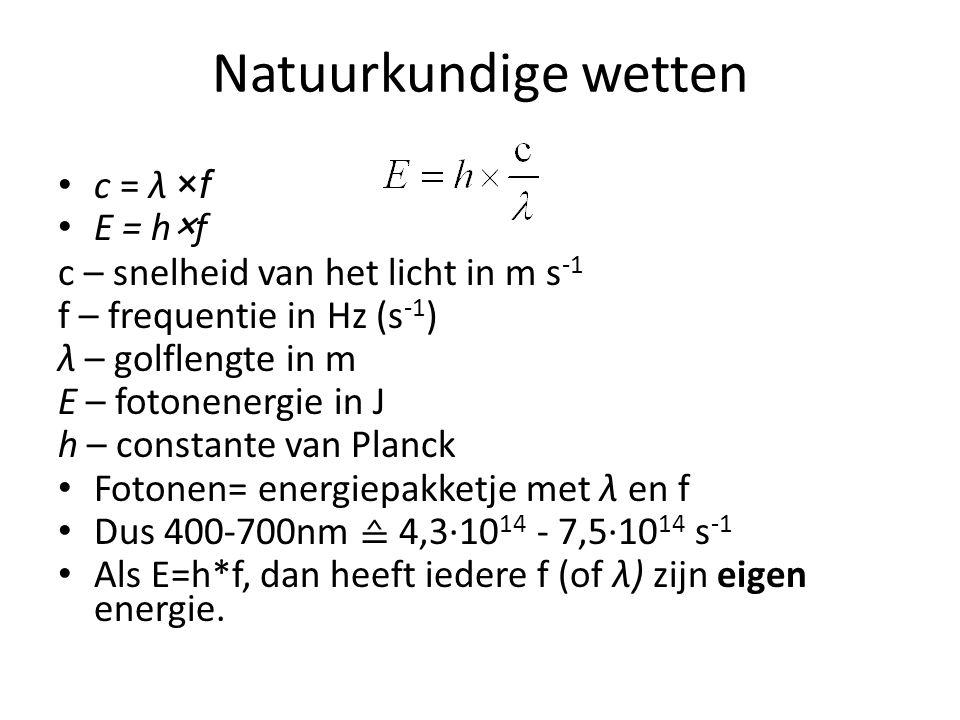 Natuurkundige wetten c = λ ×f E = h×f