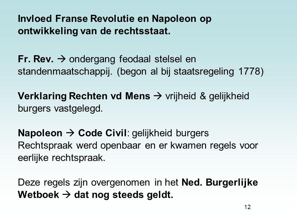 Invloed Franse Revolutie en Napoleon op