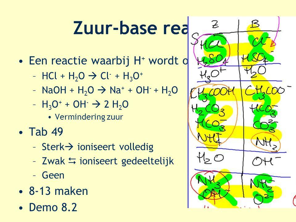 Zuur-base reactie Een reactie waarbij H+ wordt overgedragen Tab 49