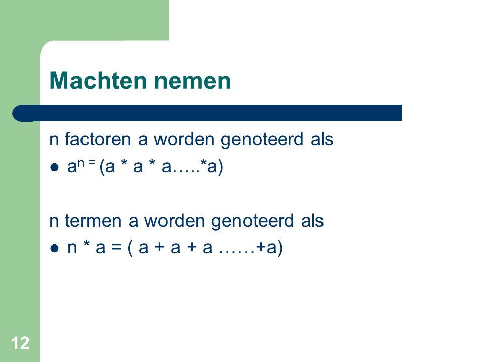 Machten nemen n factoren a worden genoteerd als an = (a * a * a…..*a)