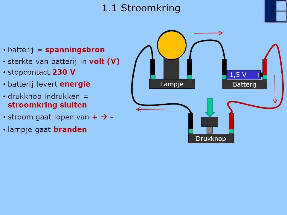 1.1 Stroomkring batterij = spanningsbron