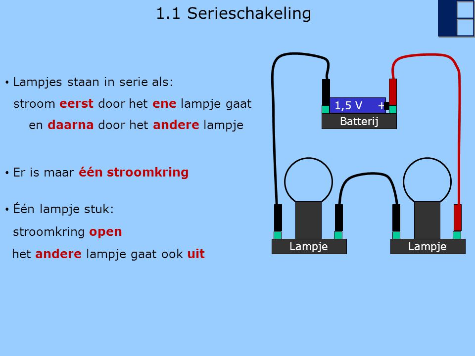 1.1 Serieschakeling Lampjes staan in serie als: