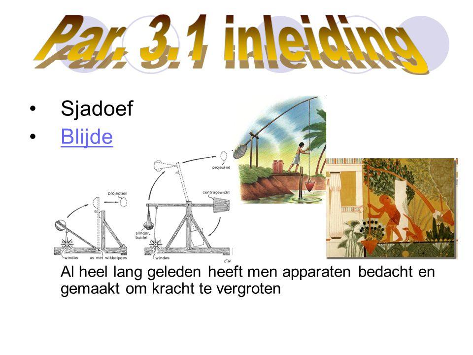 Par. 3.1 inleiding Sjadoef. Blijde. Al heel lang geleden heeft men apparaten bedacht en gemaakt om kracht te vergroten.