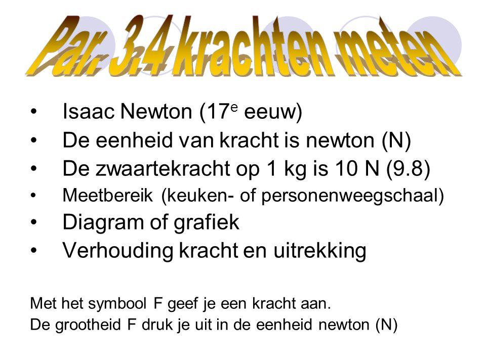De eenheid van kracht is newton (N)