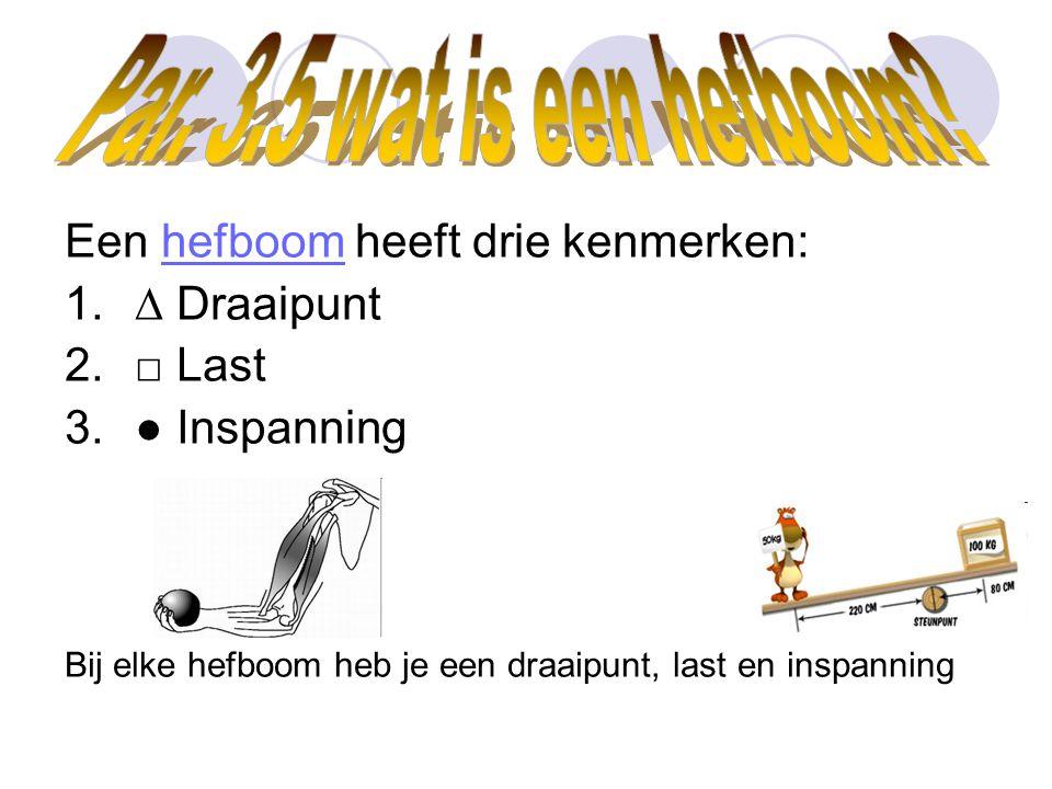 Een hefboom heeft drie kenmerken: ∆ Draaipunt □ Last ● Inspanning
