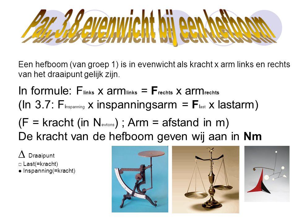 Par. 3.8 evenwicht bij een hefboom