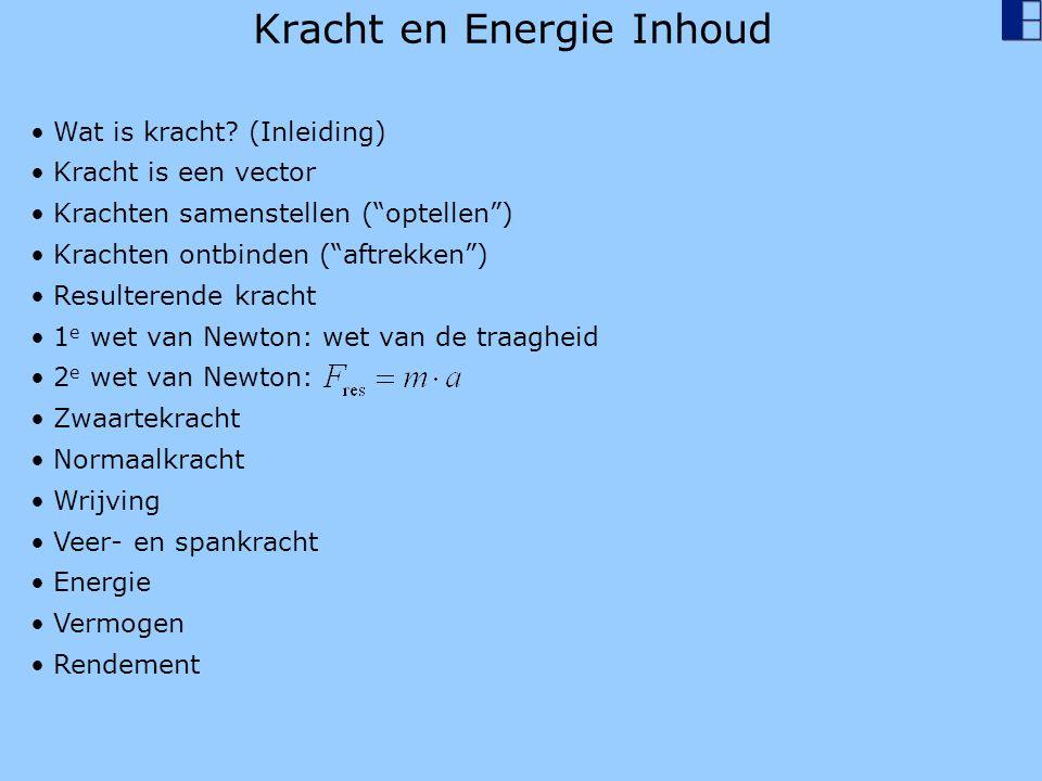 Kracht en Energie Inhoud