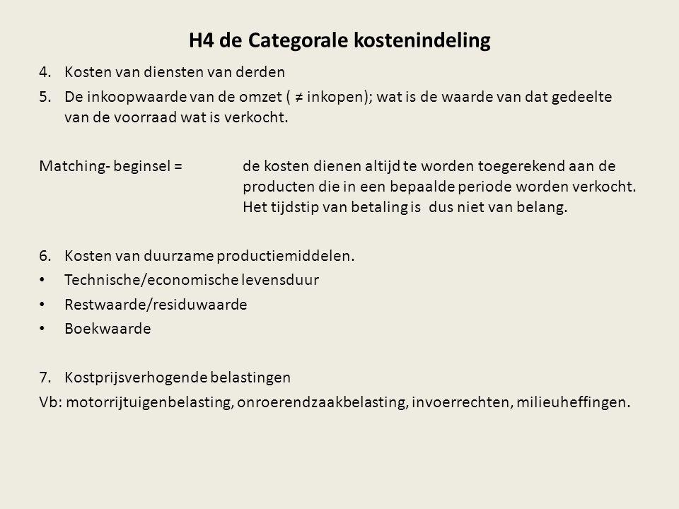 H4 de Categorale kostenindeling