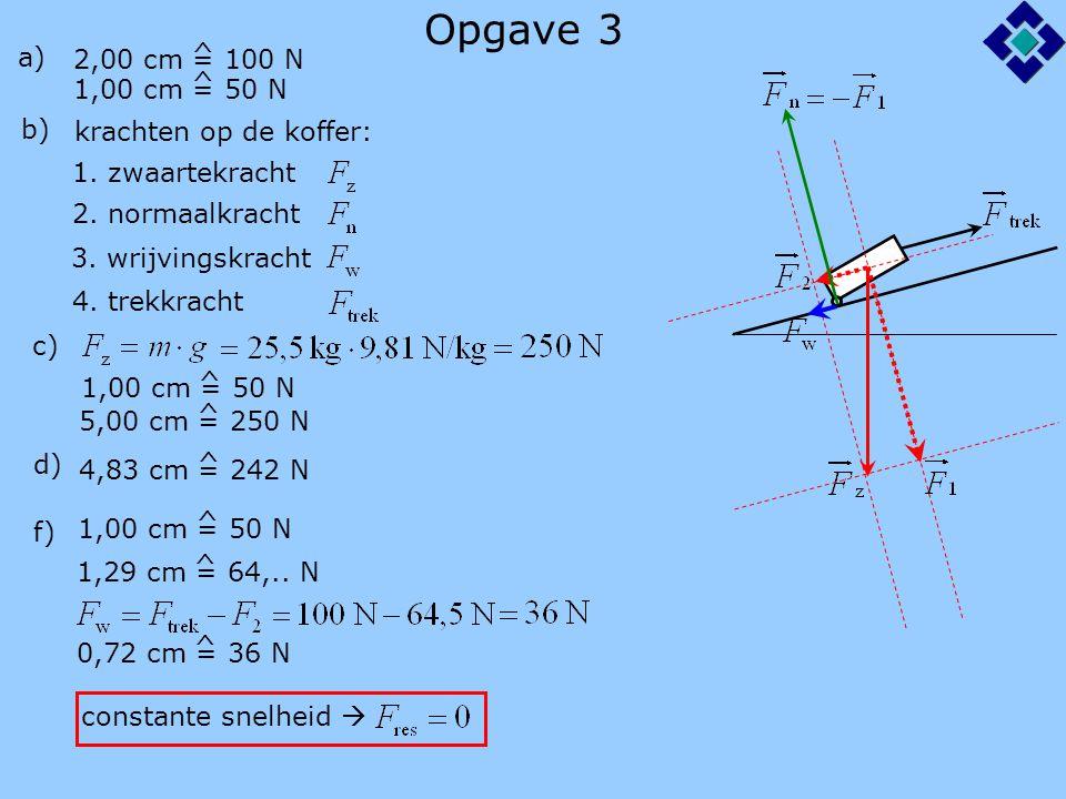 Opgave 3 ^ a) 2,00 cm = 100 N ^ 1,00 cm = 50 N b)