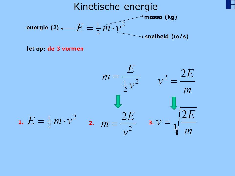 Kinetische energie massa (kg) energie (J) snelheid (m/s)