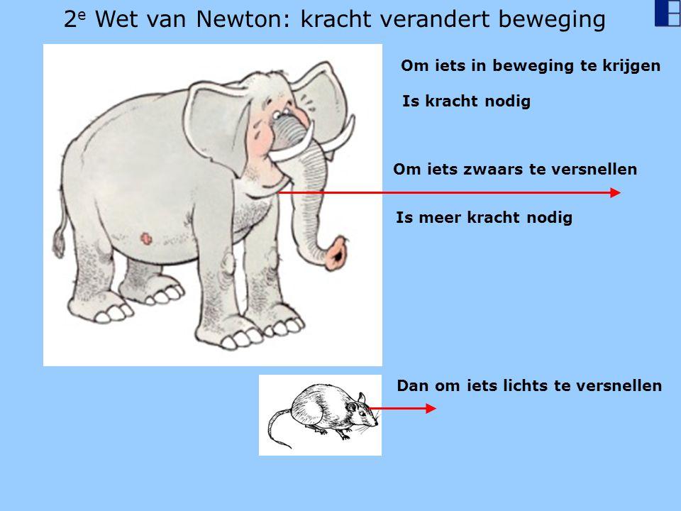 2e Wet van Newton: kracht verandert beweging