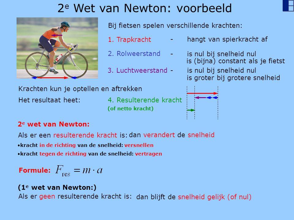 2e Wet van Newton: voorbeeld