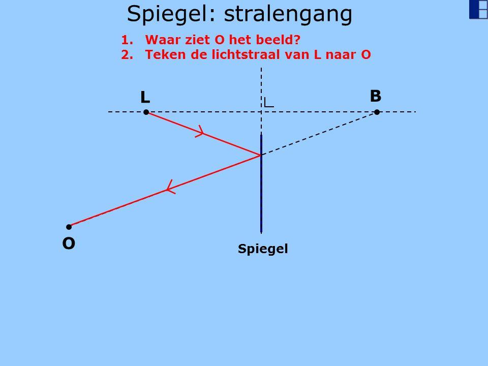 Spiegel: stralengang L B O Waar ziet O het beeld