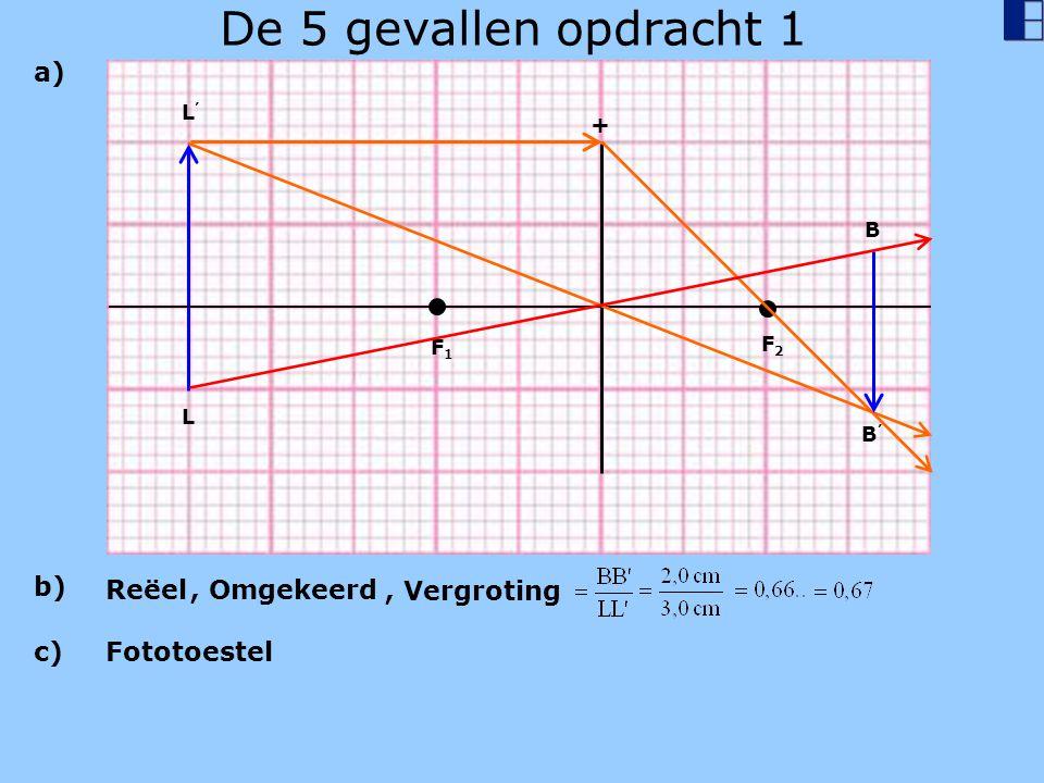 De 5 gevallen opdracht 1 a) b) Reëel , Omgekeerd , Vergroting c)