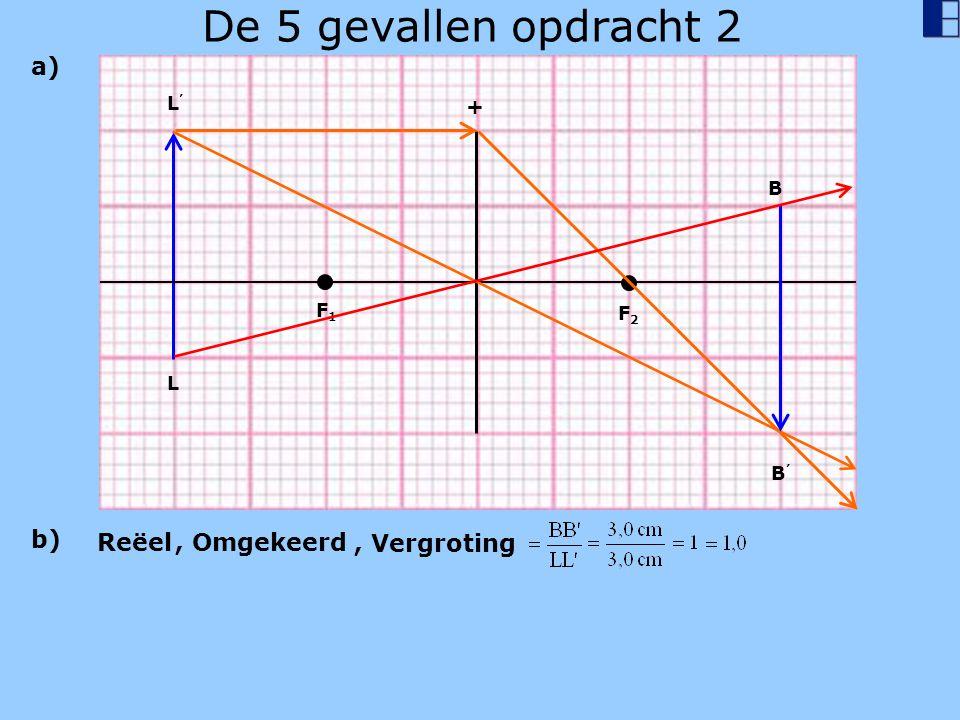 De 5 gevallen opdracht 2 a) b) Reëel , Omgekeerd , Vergroting + L' B