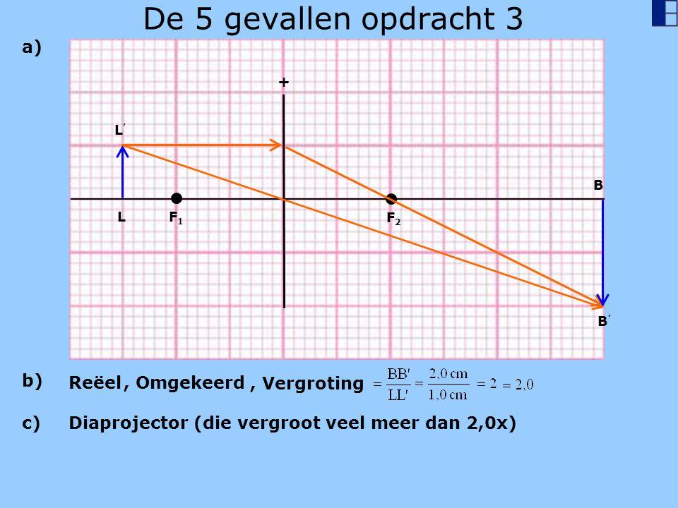 De 5 gevallen opdracht 3 a) b) Reëel , Omgekeerd , Vergroting c)
