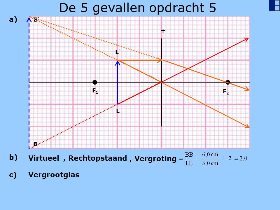 De 5 gevallen opdracht 5 a) b) Virtueel , Rechtopstaand , Vergroting