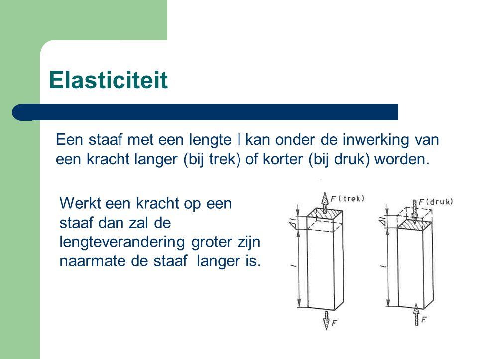 Elasticiteit Een staaf met een lengte l kan onder de inwerking van een kracht langer (bij trek) of korter (bij druk) worden.
