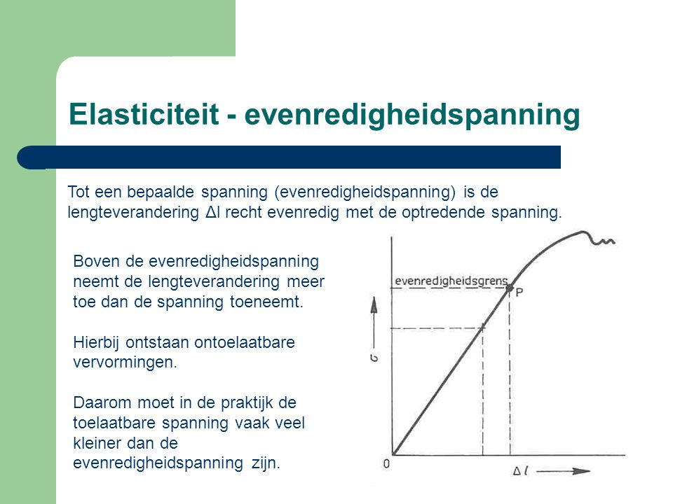 Elasticiteit - evenredigheidspanning