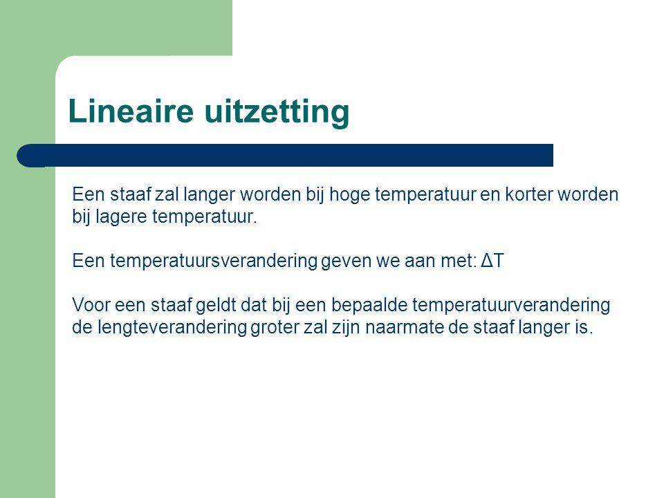 Lineaire uitzetting Een staaf zal langer worden bij hoge temperatuur en korter worden bij lagere temperatuur.