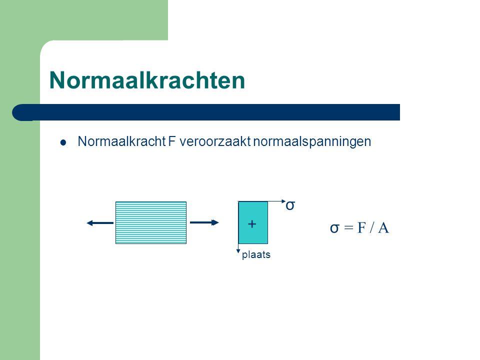 Normaalkrachten σ + σ = F / A