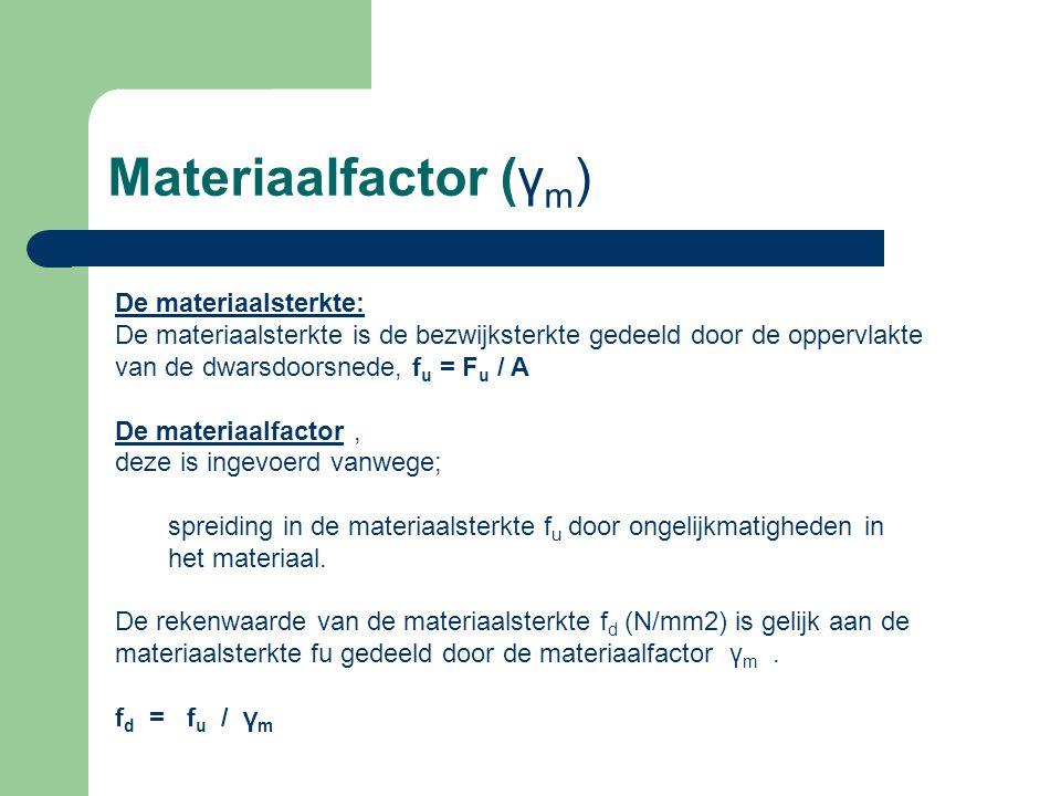 Materiaalfactor (γm) De materiaalsterkte: