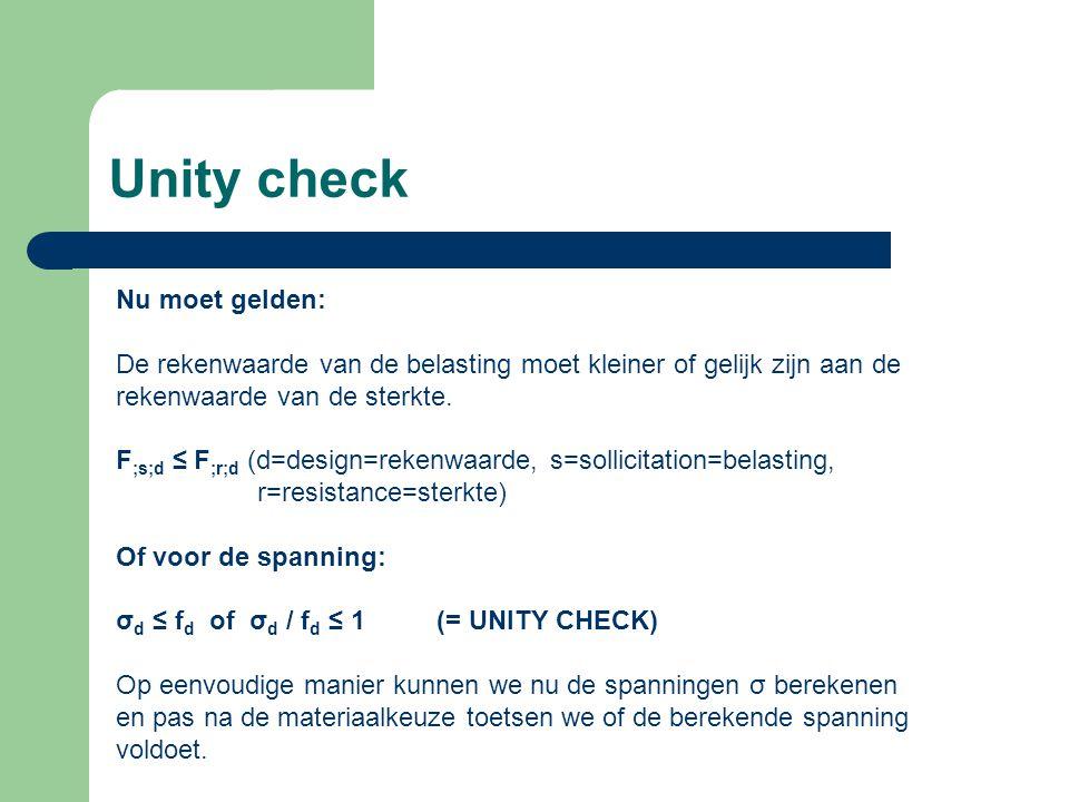 Unity check Nu moet gelden: