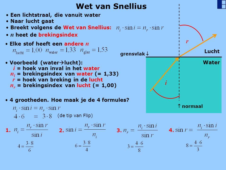 Wet van Snellius r i = hoek van inval in het water