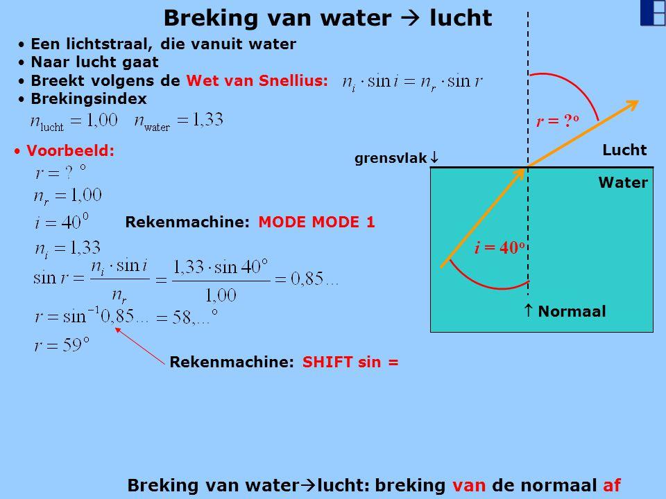 Breking van water  lucht