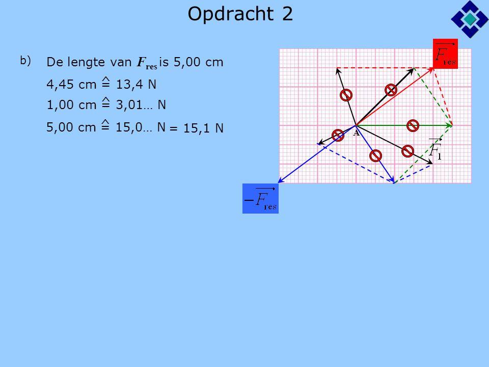 Opdracht 2 De lengte van Fres is 5,00 cm ^ 4,45 cm = 13,4 N ^