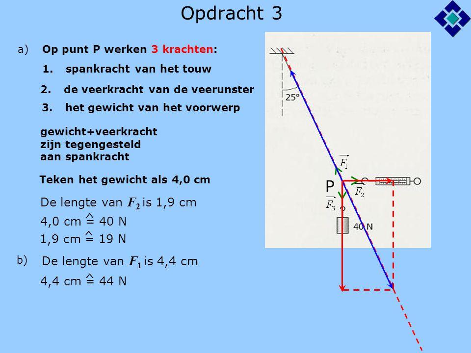 Opdracht 3 P De lengte van F2 is 1,9 cm ^ 4,0 cm = 40 N ^