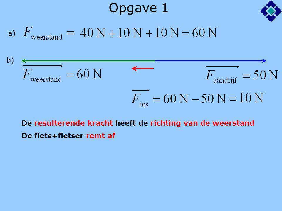 Opgave 1 a) b) De resulterende kracht heeft de richting van de weerstand De fiets+fietser remt af