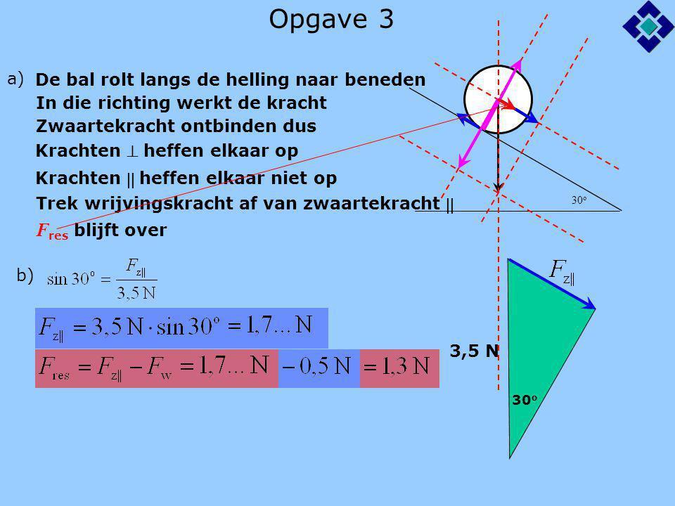 Opgave 3 Fres blijft over a) De bal rolt langs de helling naar beneden