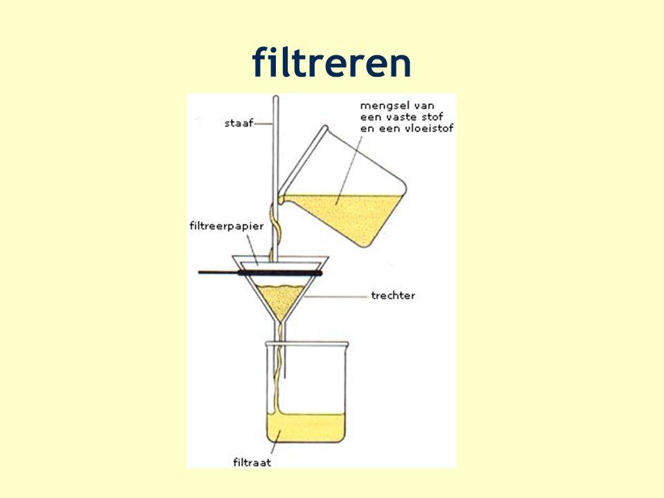 filtreren