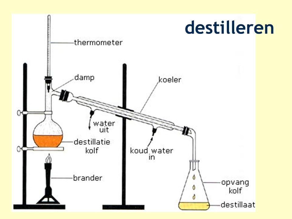 destilleren