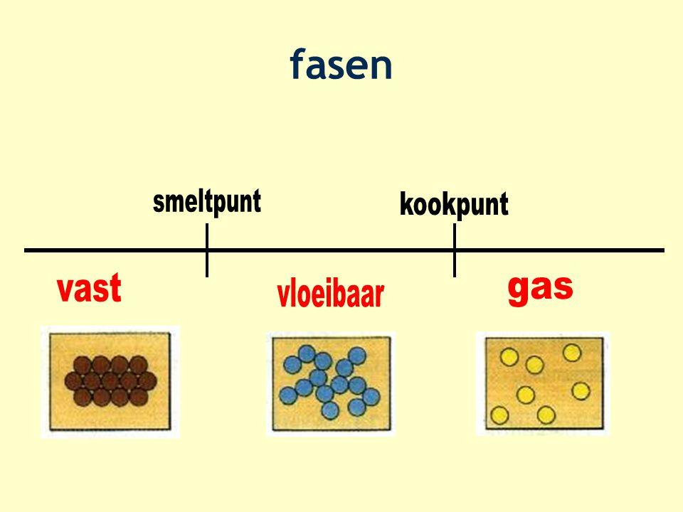 fasen smeltpunt kookpunt vast vloeibaar gas