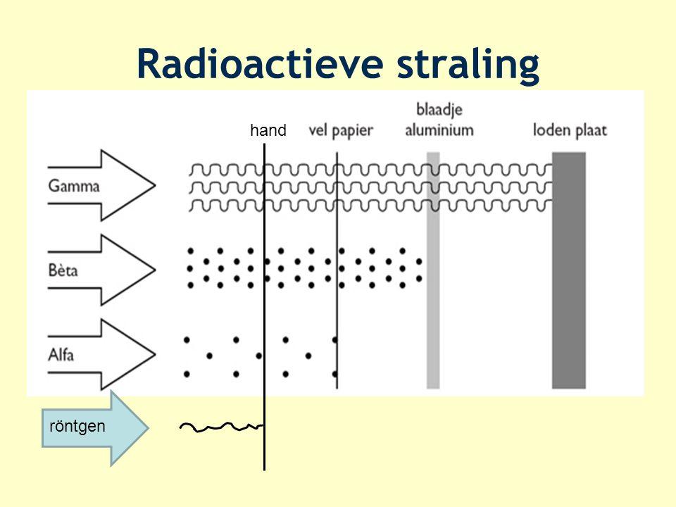 Radioactieve straling