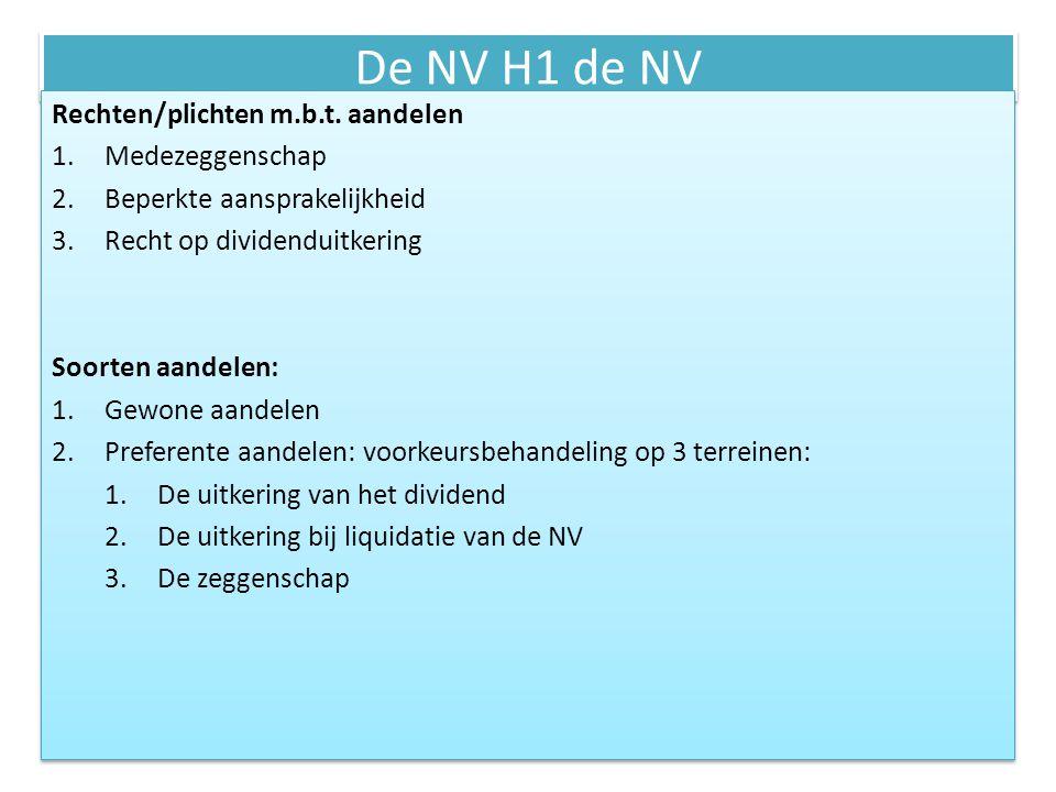De NV H1 de NV Rechten/plichten m.b.t. aandelen Medezeggenschap