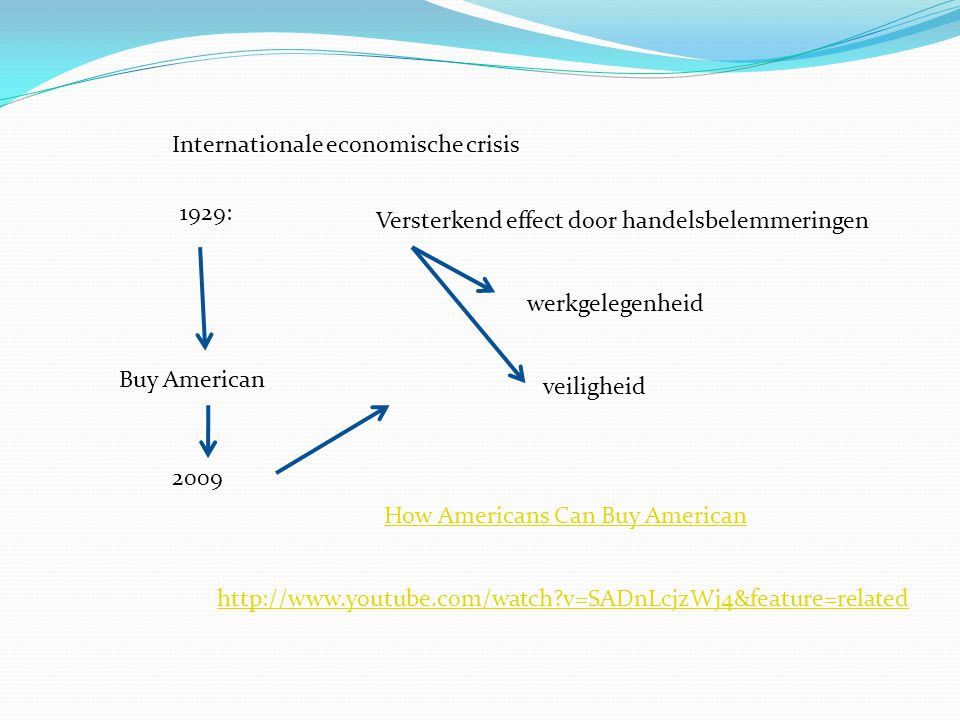 Internationale economische crisis