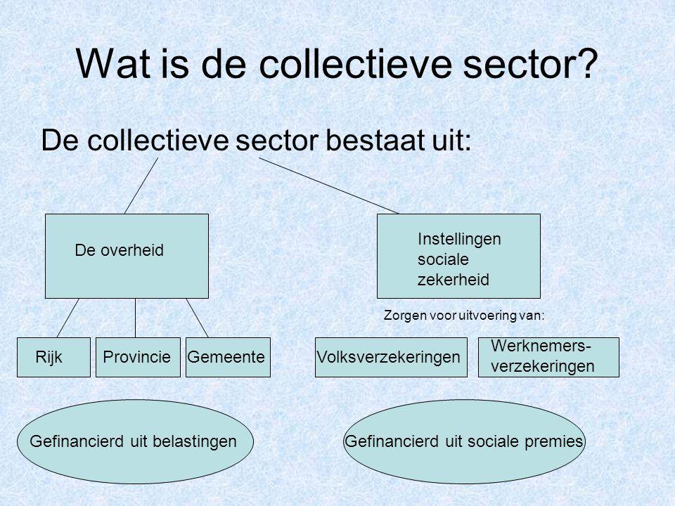 Wat is de collectieve sector