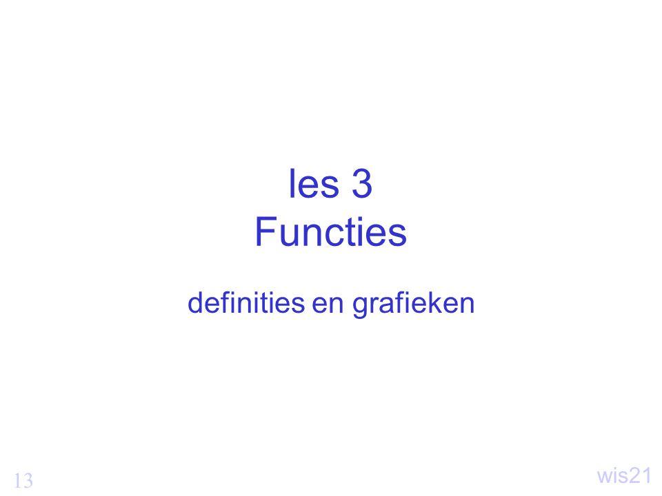 definities en grafieken