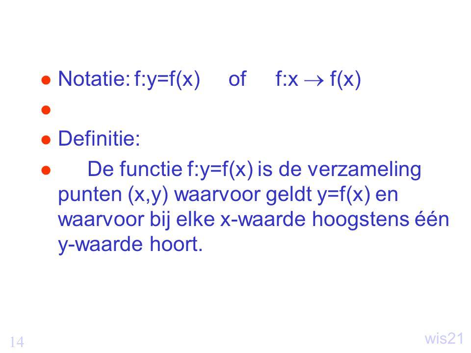 Notatie: f:y=f(x) of f:x  f(x)
