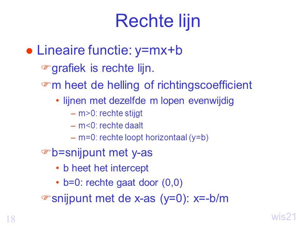 Rechte lijn Lineaire functie: y=mx+b grafiek is rechte lijn.