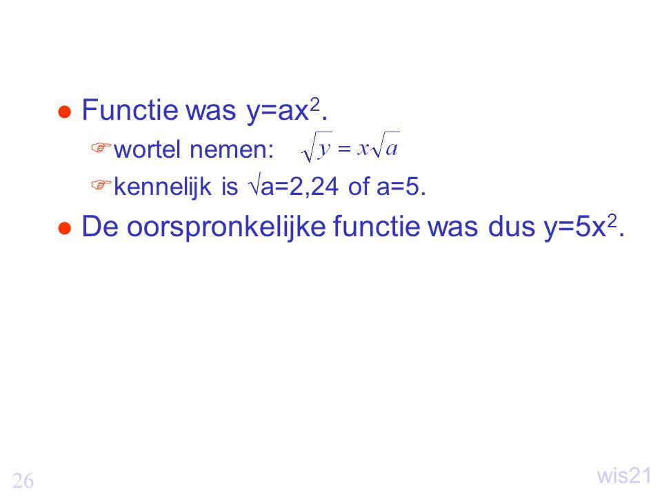 De oorspronkelijke functie was dus y=5x2.